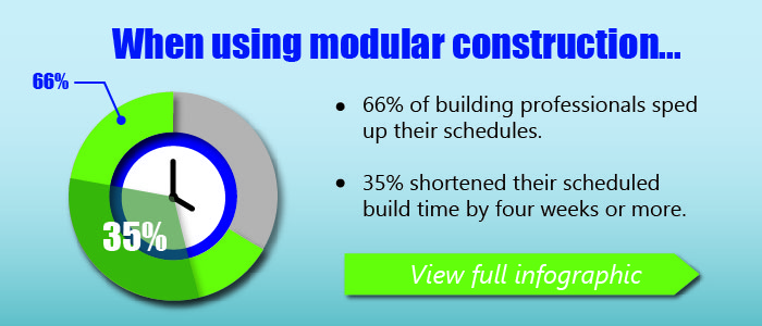 Click to learn more about the advantages of modular construction.