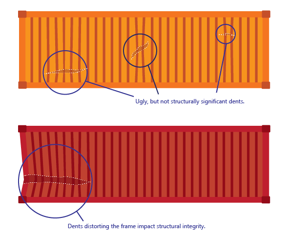 Check dents before buying a shipping container.