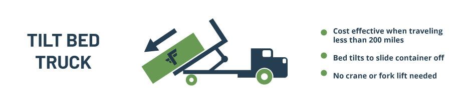 Tilt-Bed-Truck-element