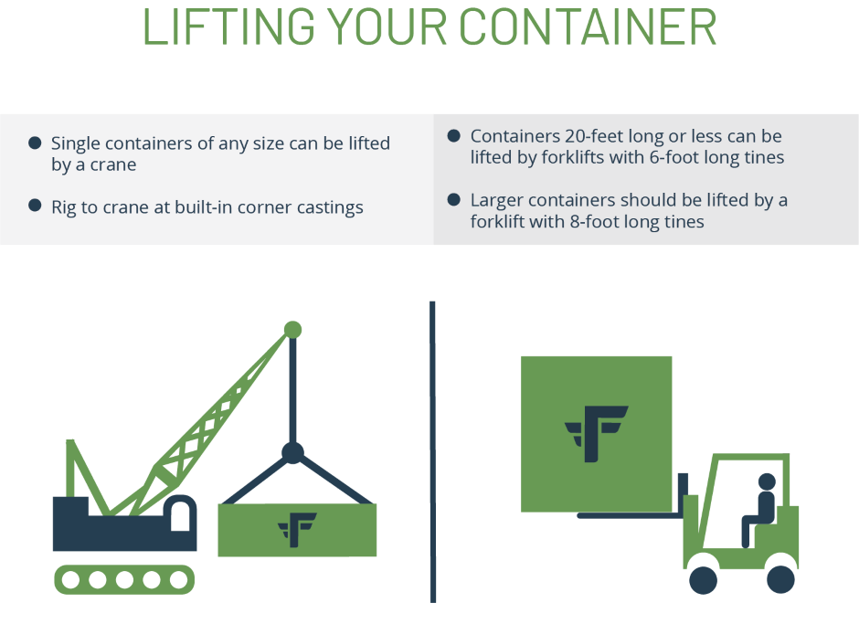 How to Lift Your Container