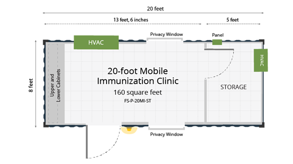 Immunization-Clinic-Floorplan-20-foot-1