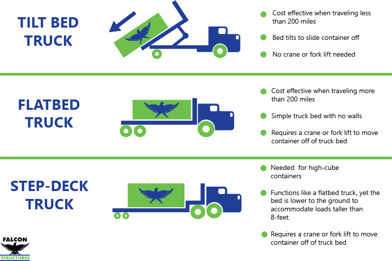Tilt bed, flatbed, and step-deck trucks are all options for moving modified shipping containers.